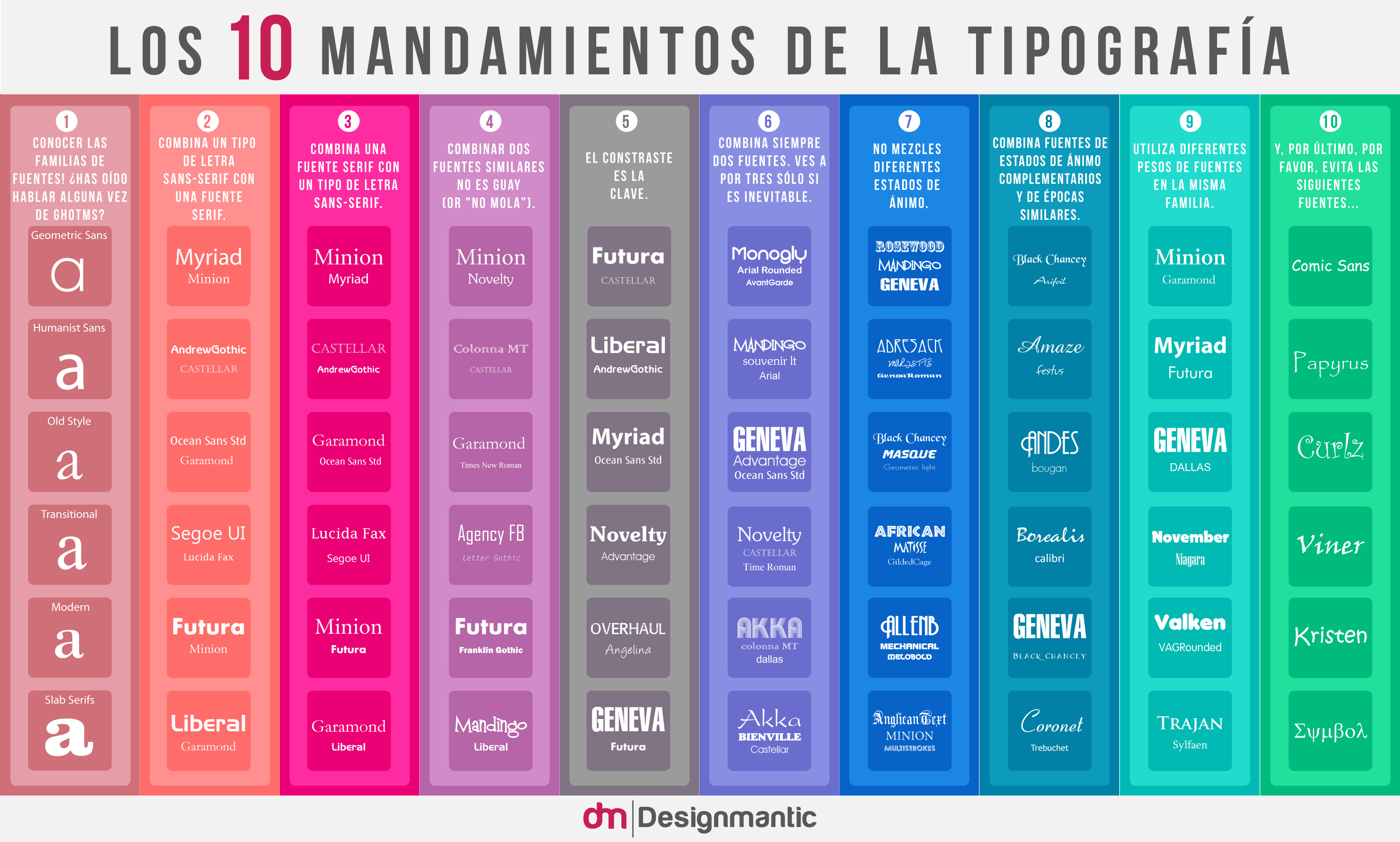 font-infography-spanish